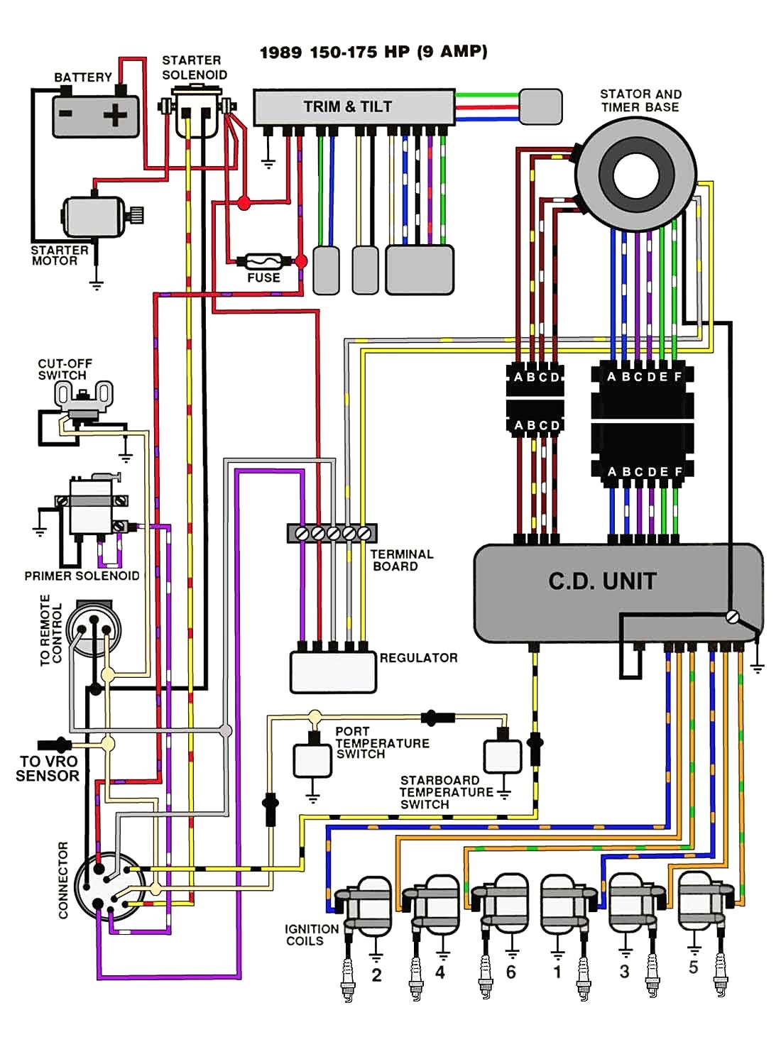 alpine v12 amp wiring diagram wiring diagram worldalpine v12 amp wiring diagram data diagram schematic alpine [ 1100 x 1461 Pixel ]