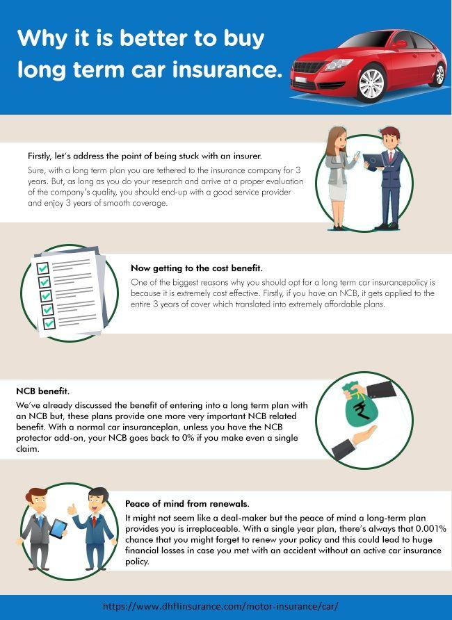 Insurance Car Uk Check