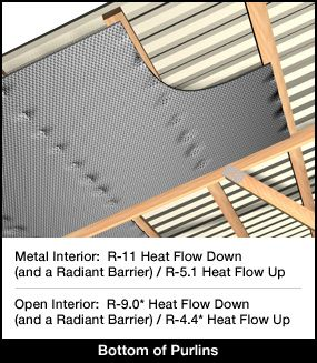Insulate Roof Bottom Of Purlin Existing Pole Barn Metal Roof Insulation Post Frame Building Metal Roof