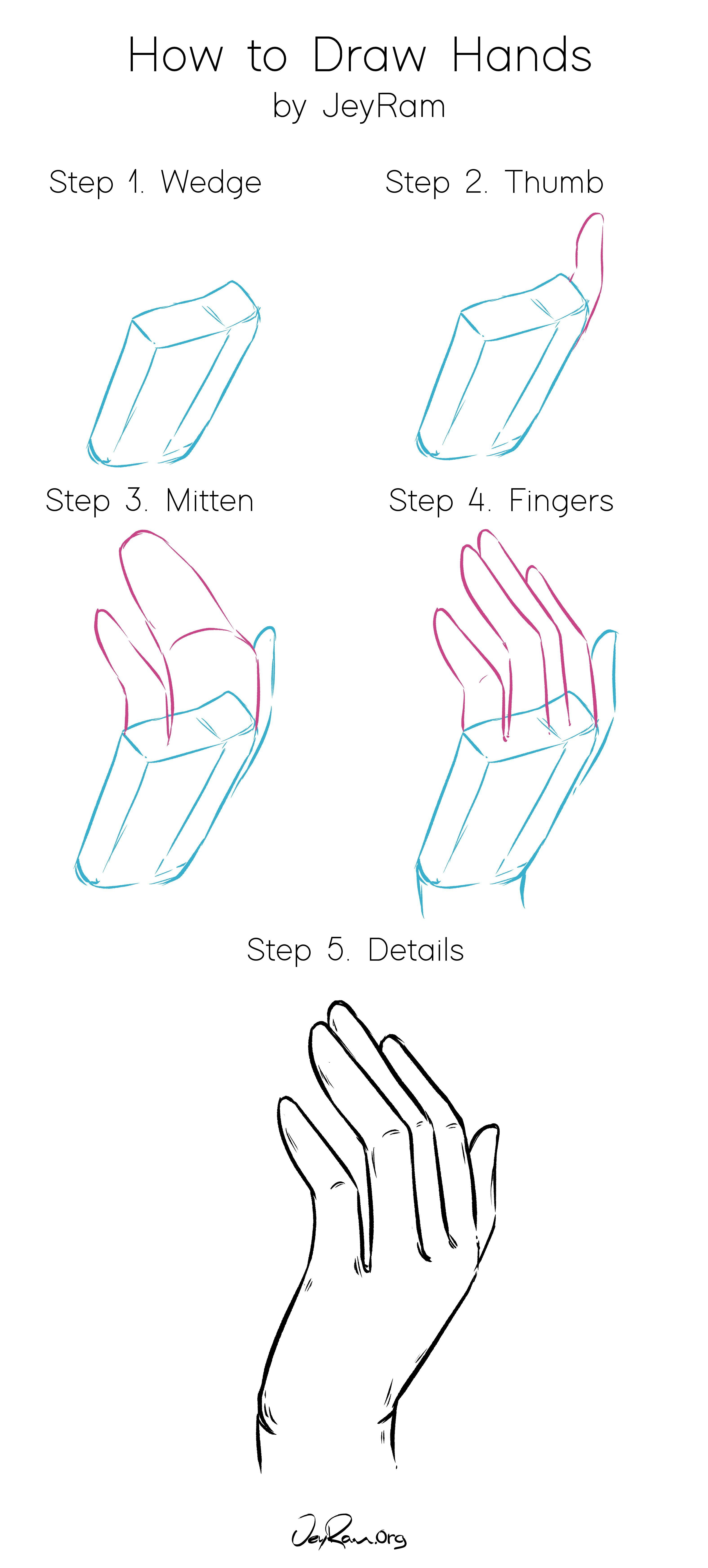 How to Draw Hands: Step by Step Tutorial for Beginners