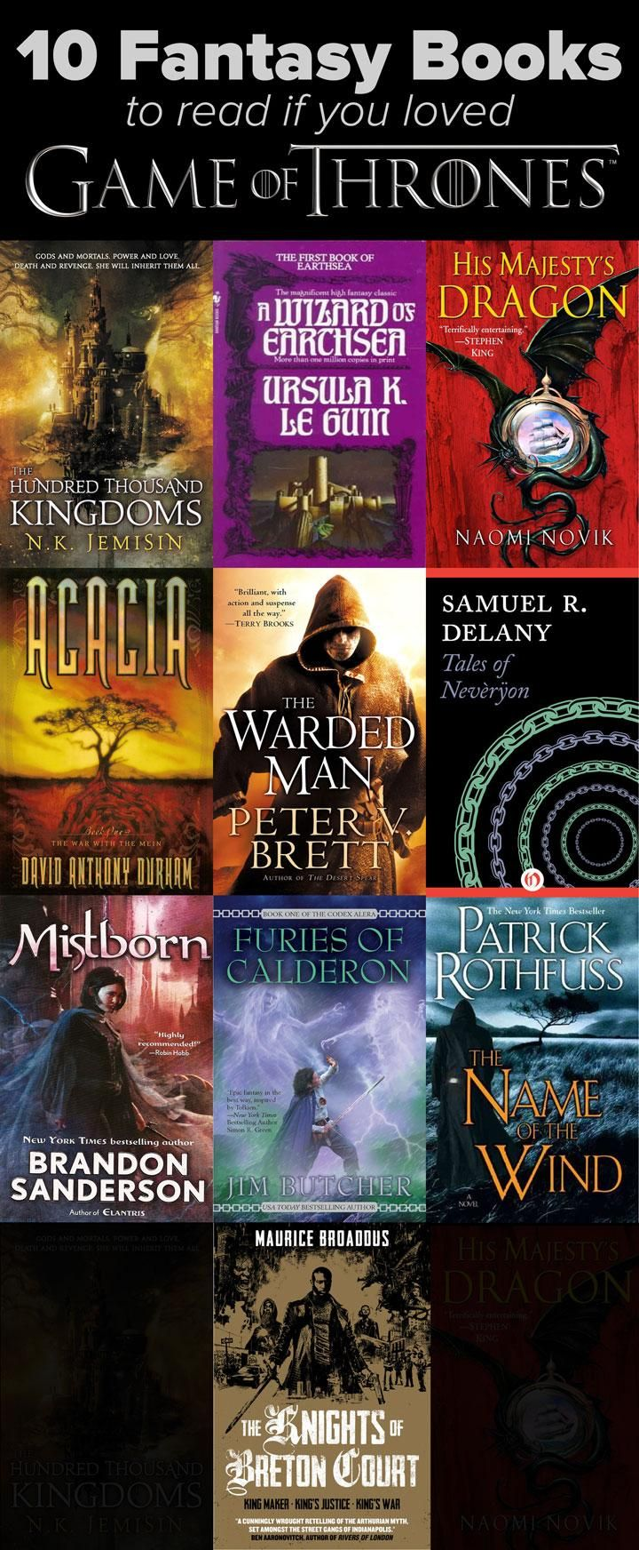 10 Fantasy Book Series That Aren T A Song Of Ice And Fire Fantasy Books Scary Books Fantasy Book Series