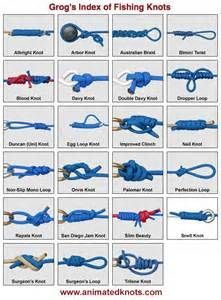 fishing knots illustrated - Yahoo Image Search Results