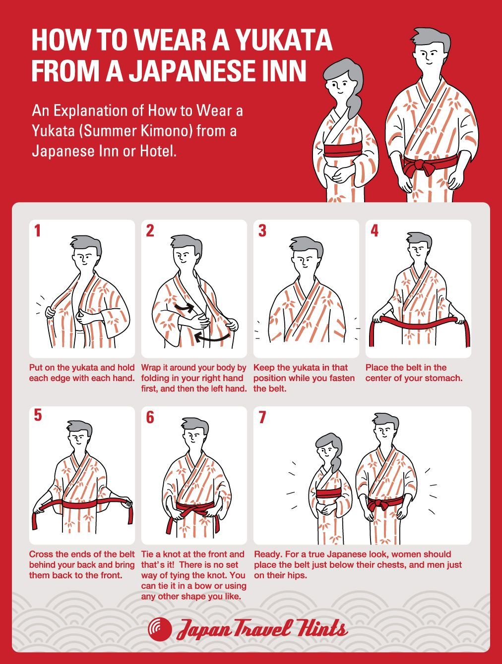 To acquire How to yukata wear step by step pictures trends