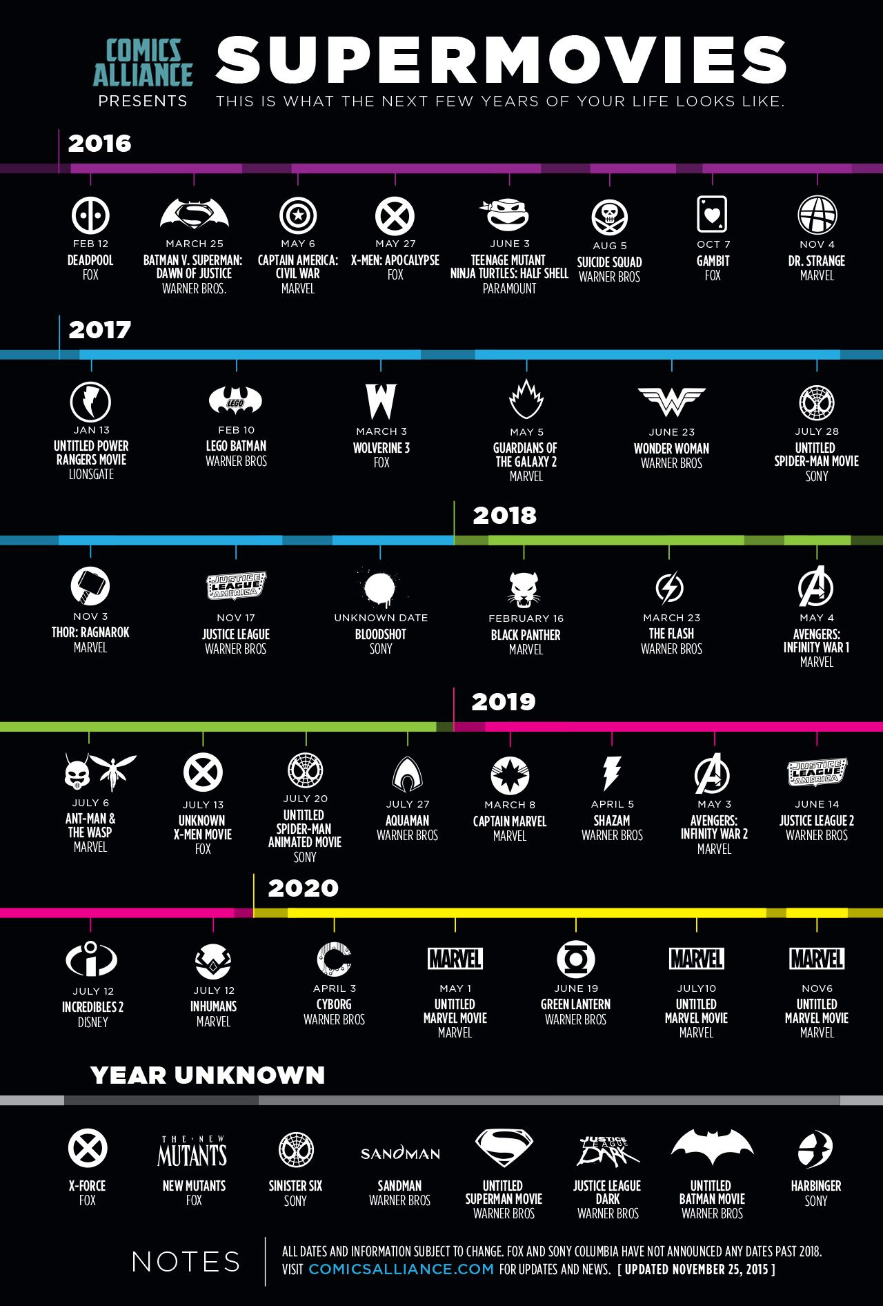 marvel comics movies coming soon