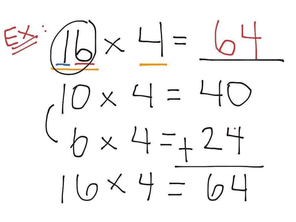 Break Apart Method In Multiplication Multiplication Math Workshop Math Multiplication