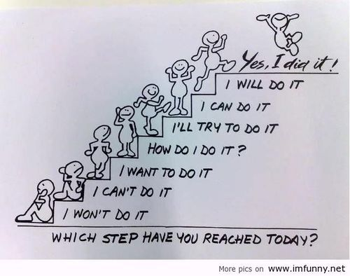 The staircase to success.