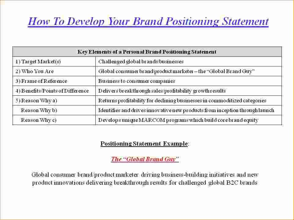sample resume positioning statement