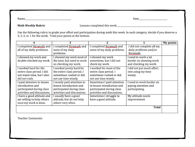 Math Weekly Participation Rubric  Freebie The Idea Backpack