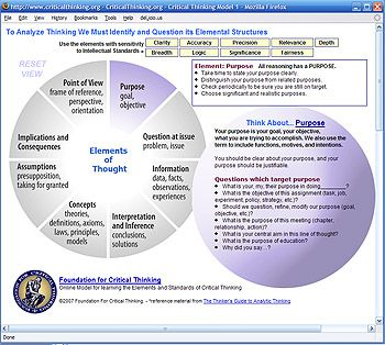 best Critical Thinking Skills images on Pinterest   Thinking skills  Critical  thinking and Words