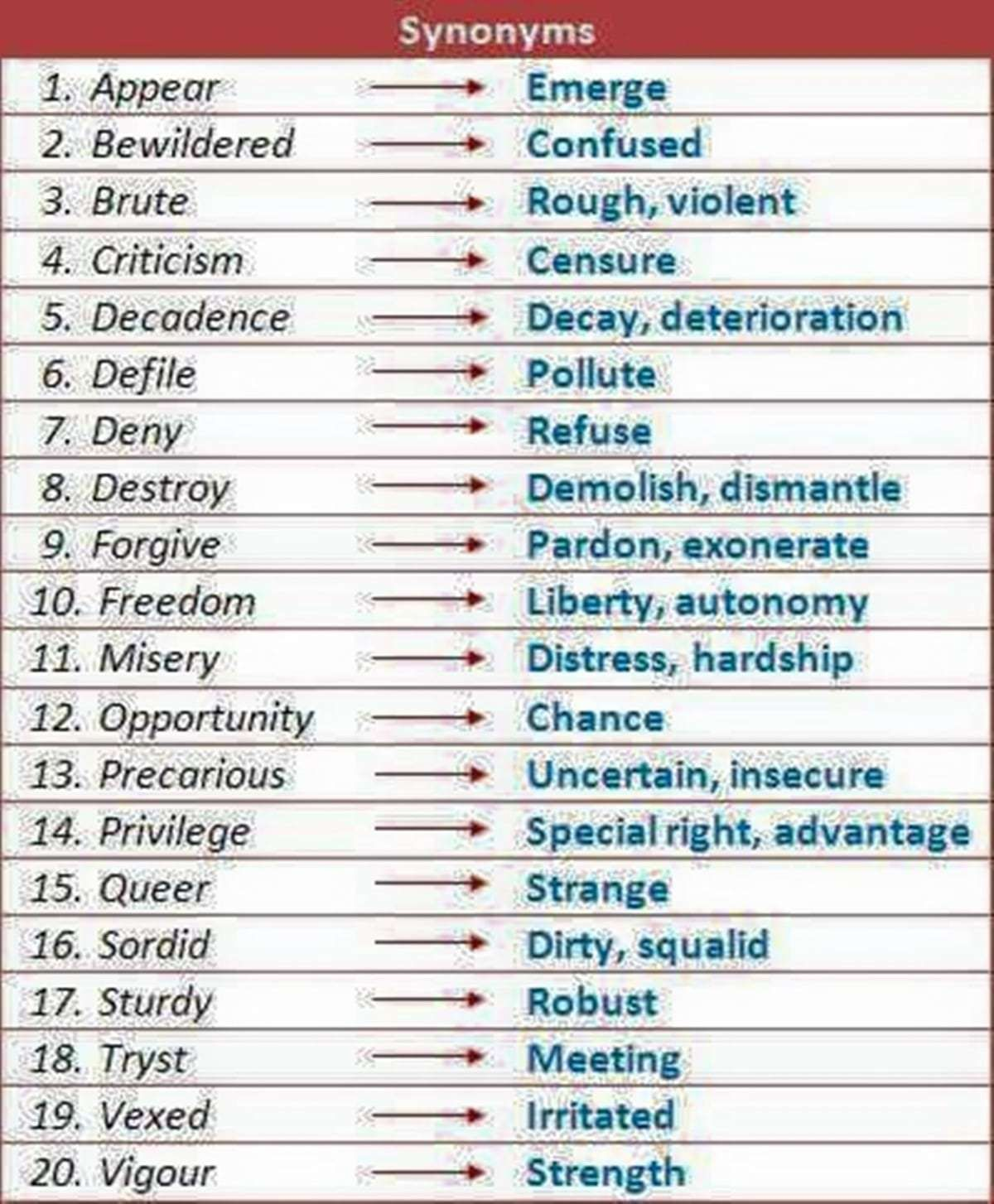 English words, Learn english, English vocab, English