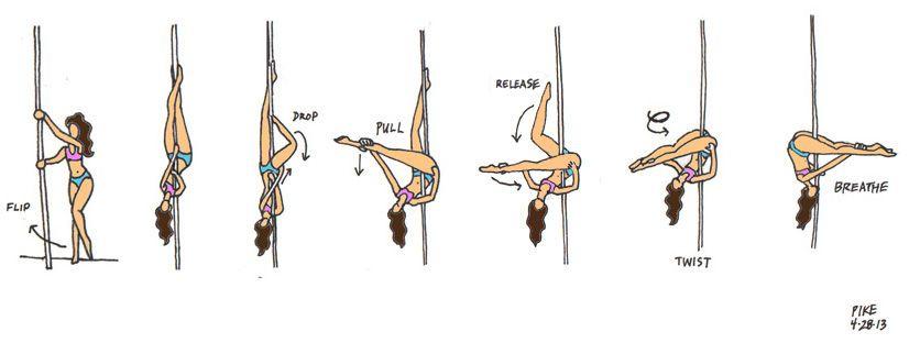 step-by-step pole dancing comics by Lila Ash © 2012-2014 Lila Ash