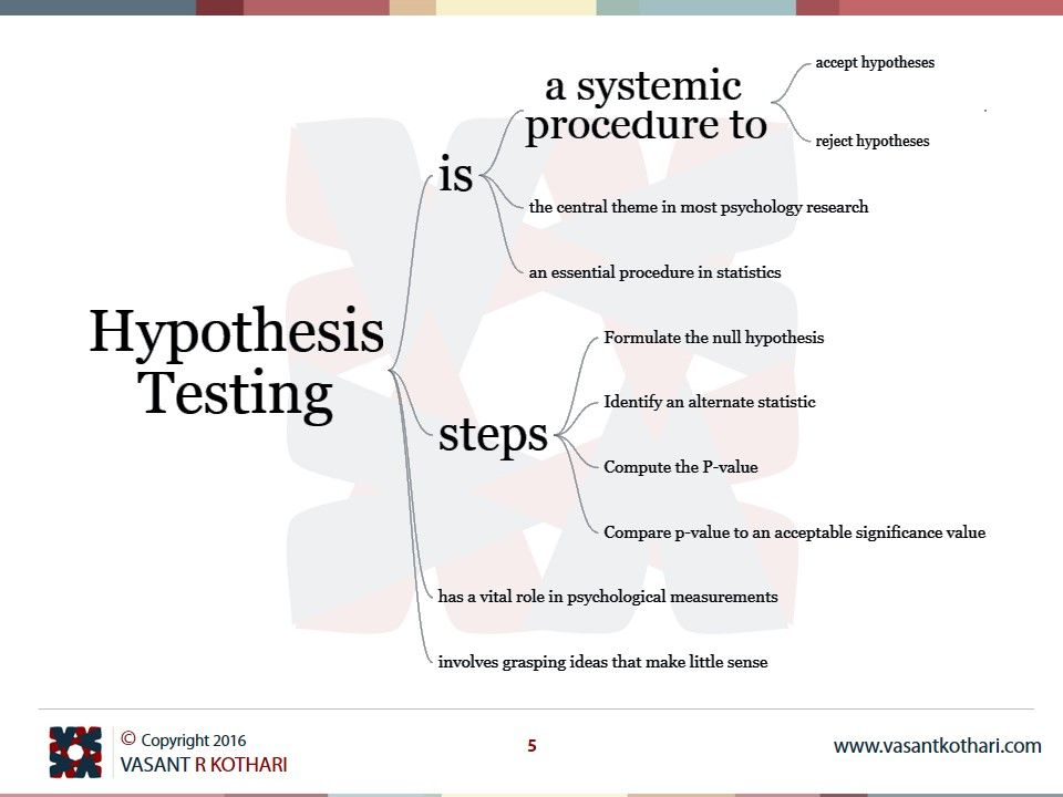 Hypothesis Testing Has A Vital Role In Psychological Measurements