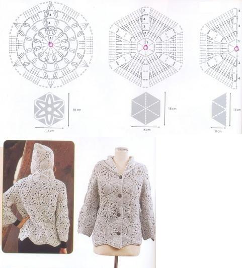 Kraina wzorów szydełkowych...Land crochet patterns..: sweterek ...