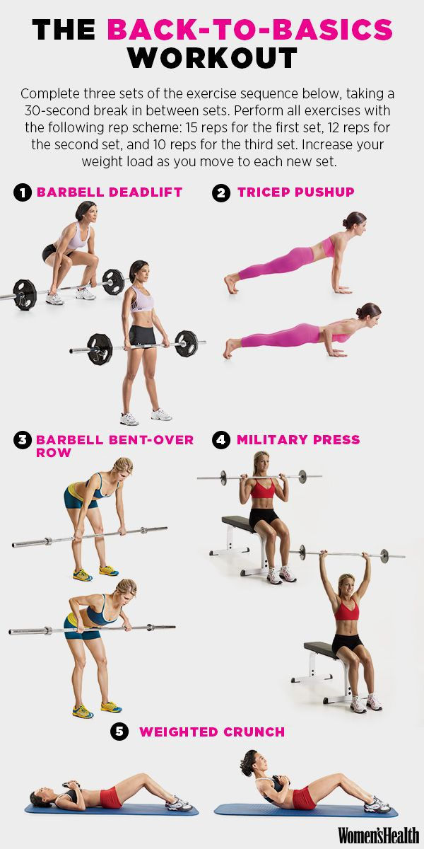 The 5-Move Workout That Tones Your Entire Body