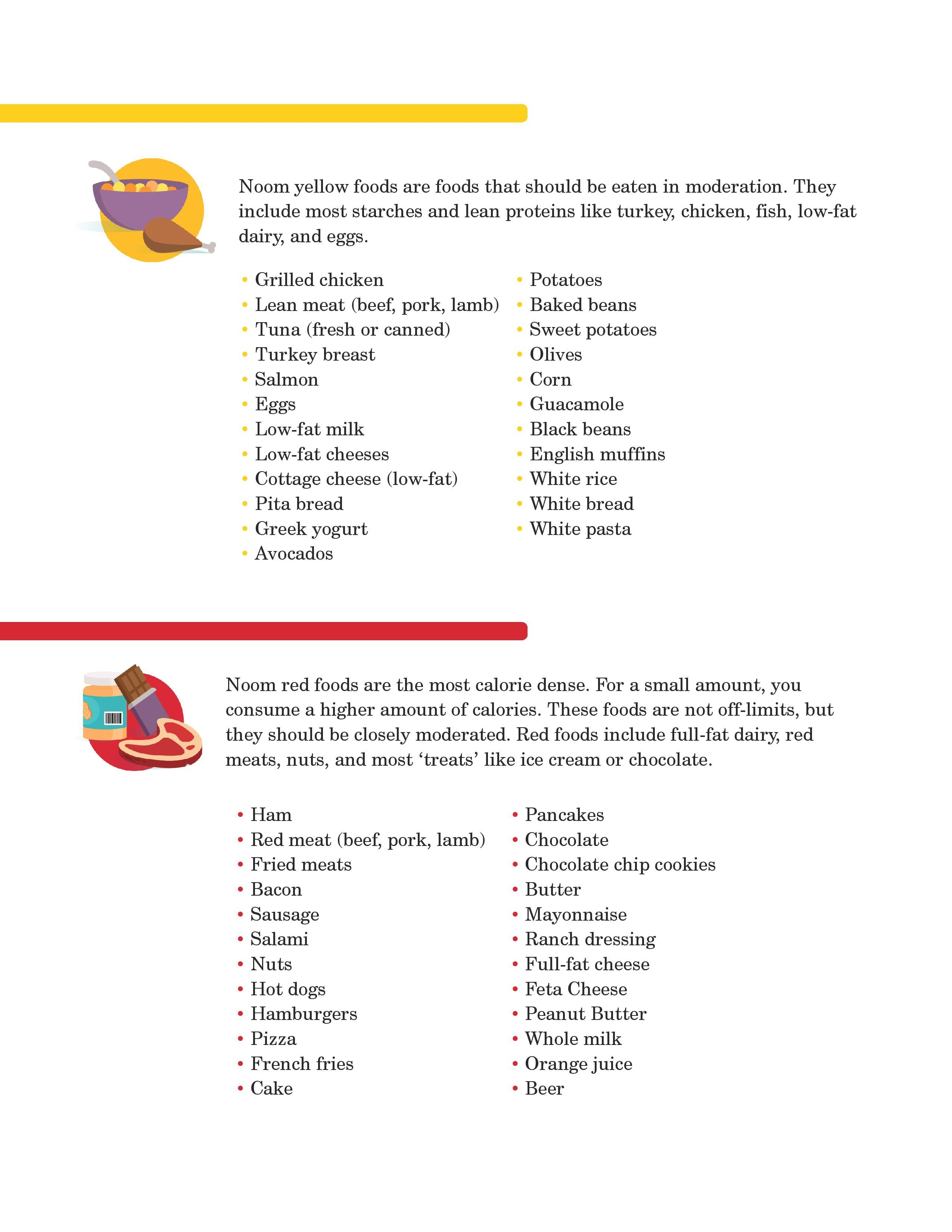 Color Breakdown Coach 1 Page 002 Healthy Eating And Workouts In