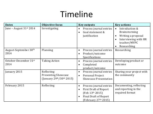 personal goals timeline - Google Search Decisions, Planning - management proposal