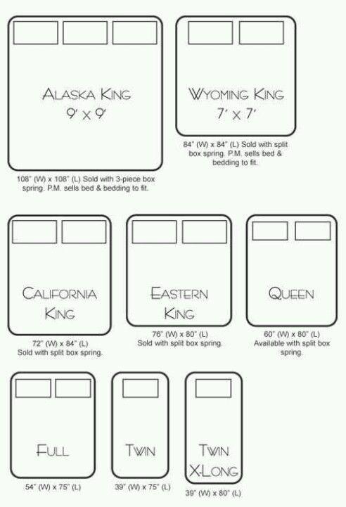 Bed Sizes Bing Com Queen Mattress Size Quilt Sizes Mattress