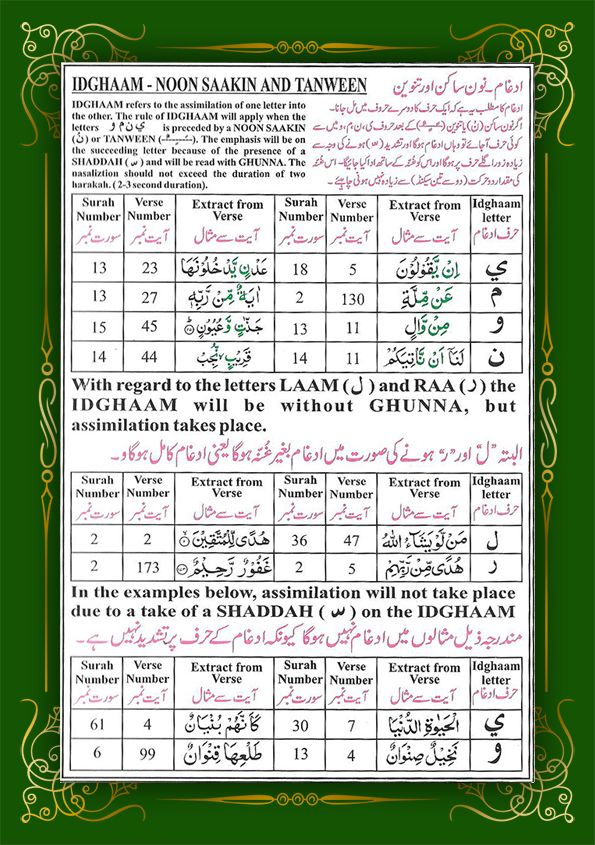 Read Tajweed Rules Learn quran, Letter recognition