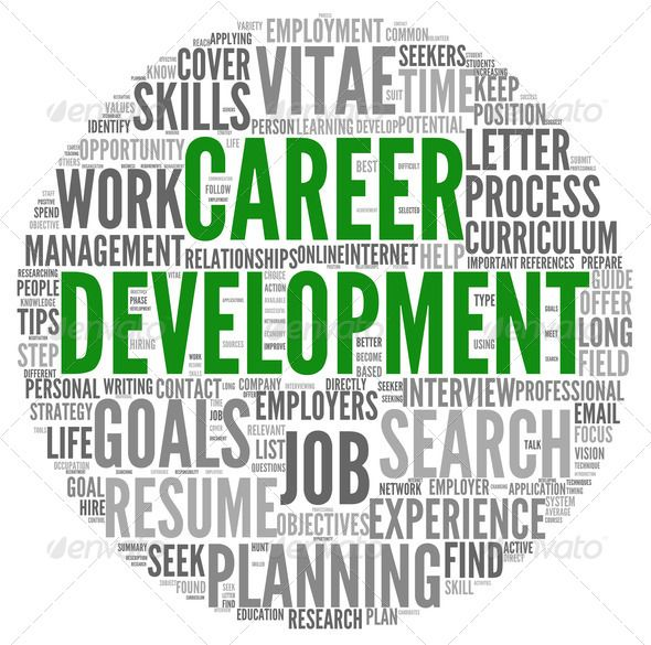 Career development in word tag cloud on white achievement - research plan template