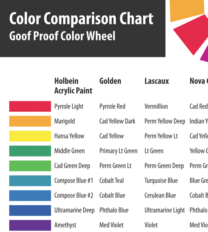 Paint Name bob burridge's goof-proof color wheel brand name colors. i love