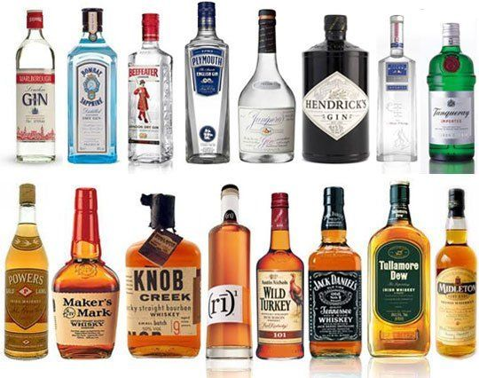 Our Readers' Favorite Brands of Liquor — Reader Intelligence ...
