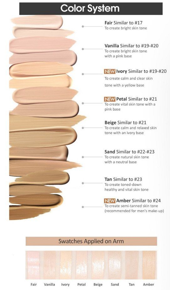 Foundation Shaded That Has Both Name And Shade Number Lasting Foundation Estee Lauder Double Wear Foundation Foundation Shades