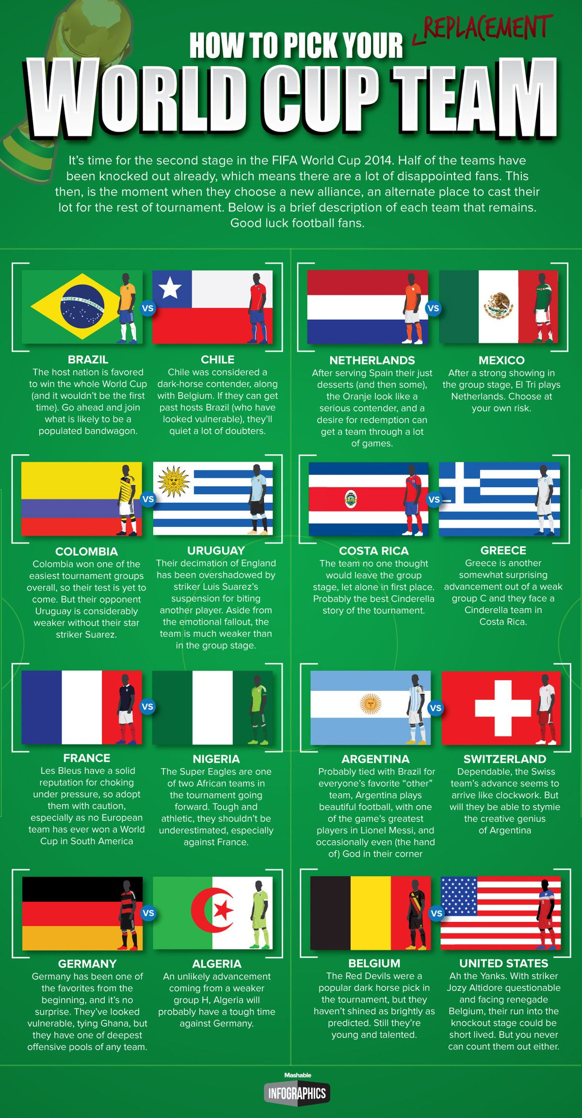 How To Choose Your Replacement World Cup Team World Cup Teams World Cup World