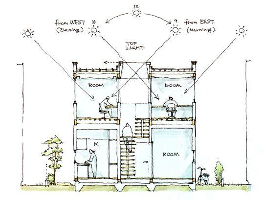 家断面図 スケッチ Google 搜索 コンセプト建築 建築見取り図