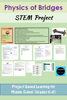 The Physics Of Bridges Research Skills Project Based Learning
