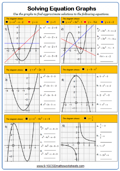 Simultaneous Equations Maths Worksheet Simultaneous Equations Equations Algebra Equations