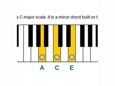 Piano Chord Lesson 28 Learn Three Secondary Chords Httpwww