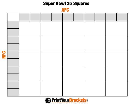 Printable Super Bowl Squares 25 Grid Office Pool | It'S Football