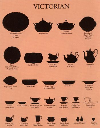 The House of Prouds Gallery Royal AlbertTableware Victorian shapes  sc 1 st  Pinterest & The House of Prouds Gallery Royal AlbertTableware Victorian shapes ...