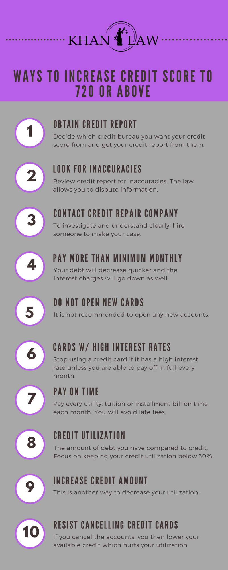 Having A Credit Score Below 720 Can Greatly Affect Many Things In Your Life Such As Getting Employment A Credit Score Credit Repair Companies Mortgage Payoff