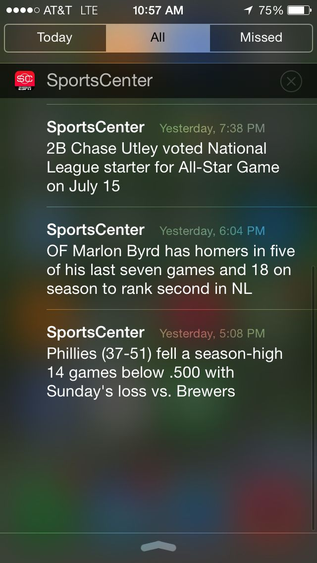 ESPN notifications for: Chase Utley being named an NL All