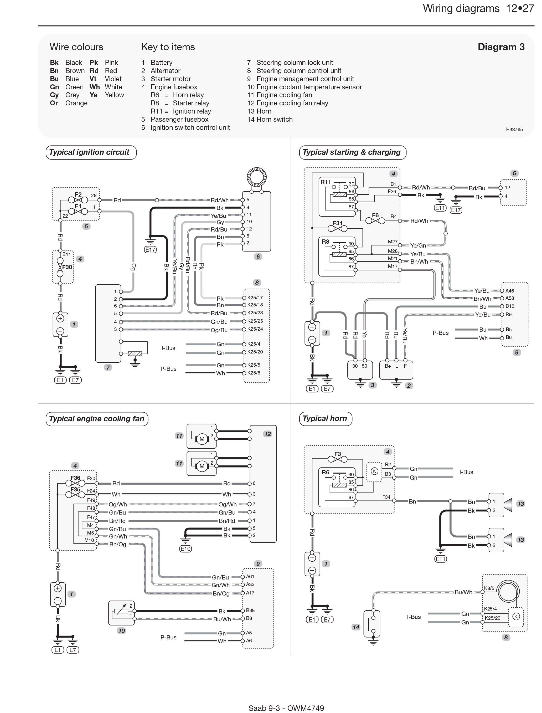New Bmw F20 Audio Wiring Diagram Bmw New Bmw Alternator