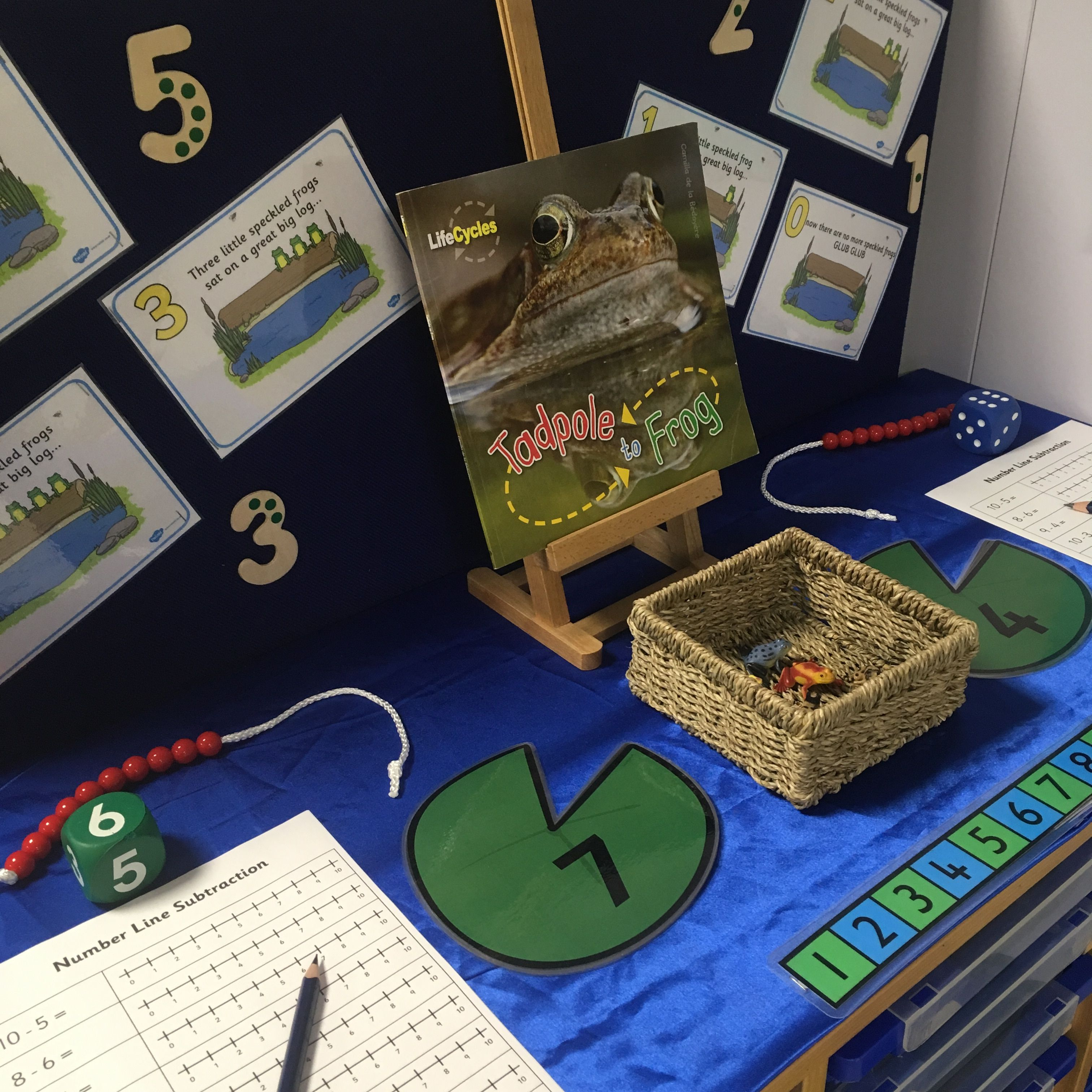 Eyfs 5 Little Speckled Frogs Subtraction Take Away