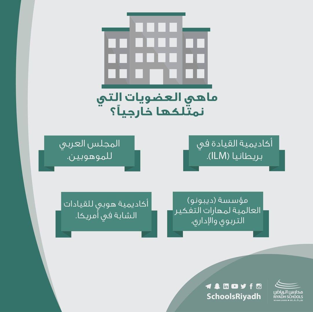 مدارس الرياض On Instagram موقعنا في الصعيد الخارجي مدارس الرياض Instagram Posts Instagram Mar