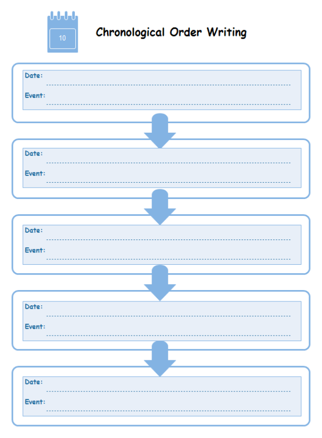 If You Need Blank Chronological Writing Graphic Organizer Template