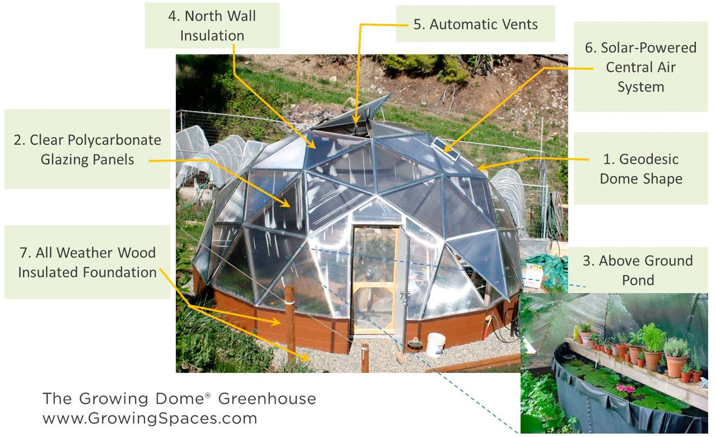 Geodesic Dome Greenhouse Design: Energy Efficient Year Round ... on