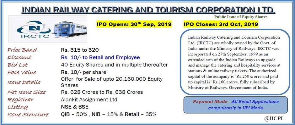 Irctc Has Issued Ipo With A Bid Lot Of 40 Equity Shares And In Multiple Of Thereafter For Further Detail Contact Financial Advisors Investment Advisor Equity
