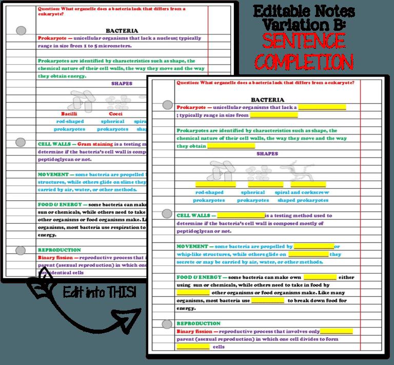 Chemistry Journals, Interactive Journals