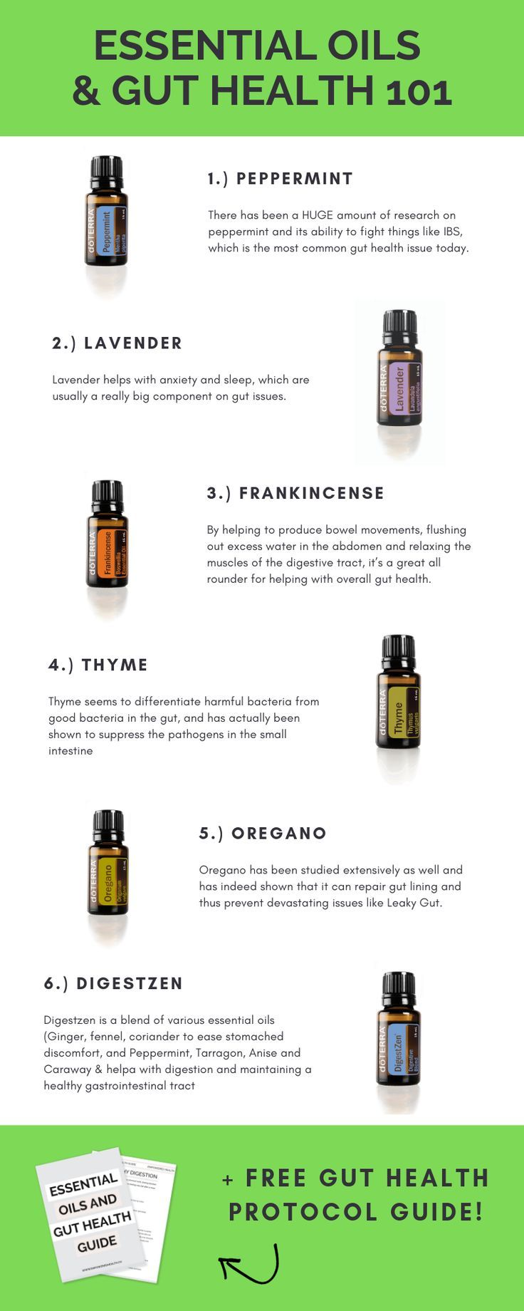 Which are the best essential oils for helping symptoms of bloating stomach aches acid reflux and poor digestion Here are my top 6 including a FREE gut health protocol PDF...