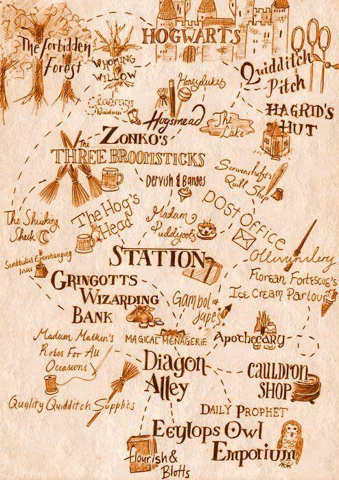 Good Hogwarts X Hogsmeade X Diagon Alley