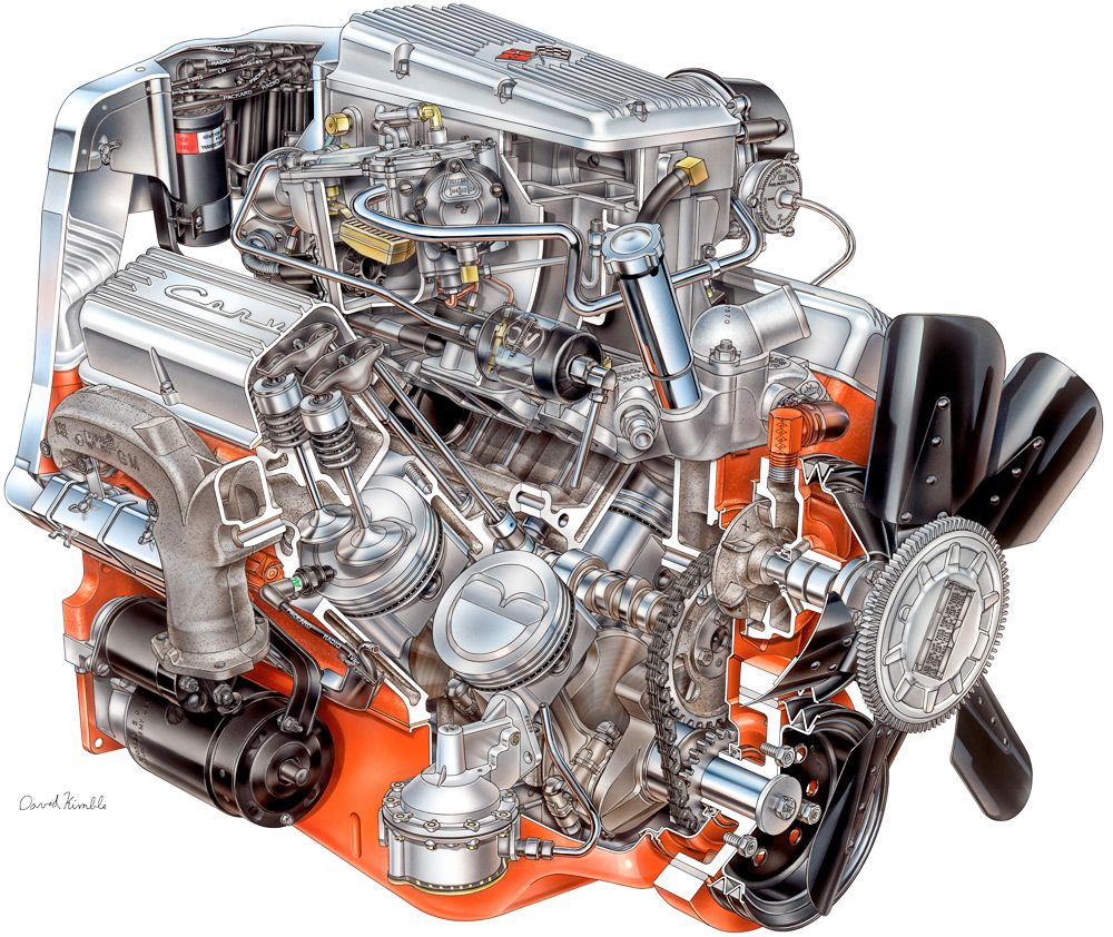 All Chevy 350 chevy engines : Top 5 Small Block Chevy Engines of the Muscle Car Era   Drawings ...