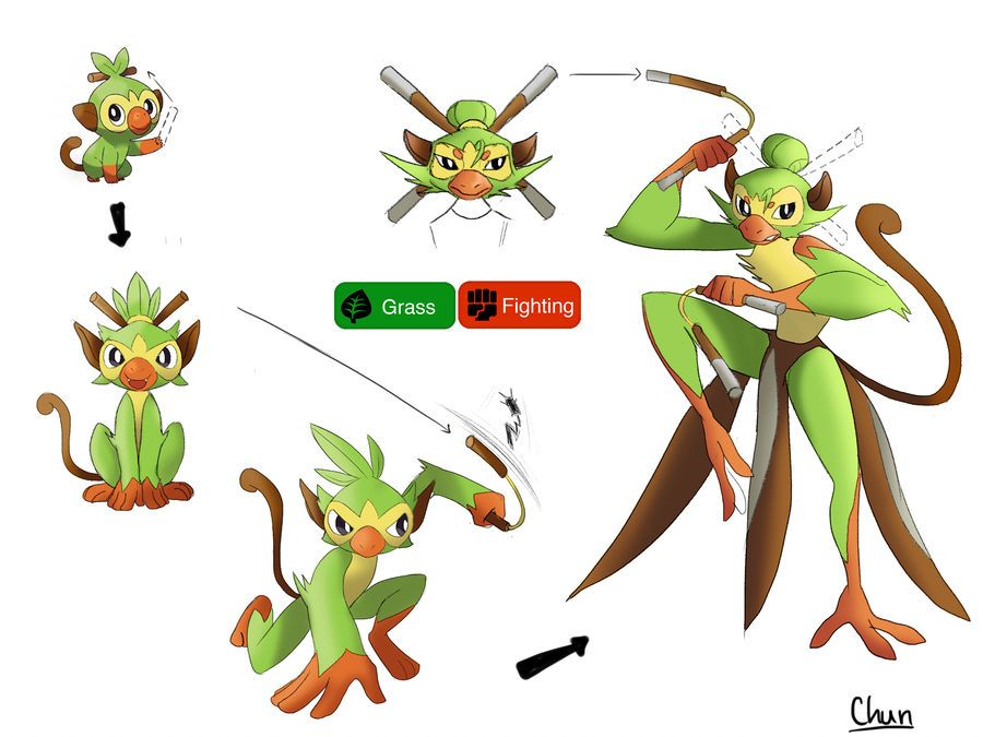 Grookey Evolution Line By Chunphan Pokemon Pokedex Pokemon Pictures Pokemon Drawings Treco evolved into grovyle in level 16. pokemon pokedex pokemon