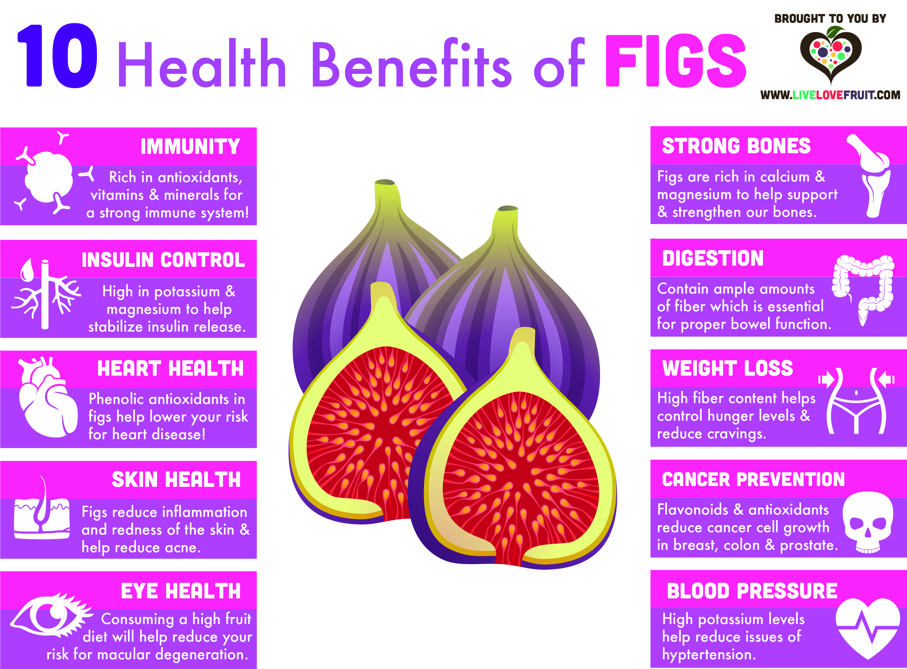 10 incredible health benefits of figs | health benefits of