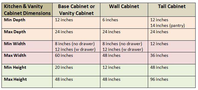 Standard Kitchen Cabinet Sizes Chart Standard Kitchen ...