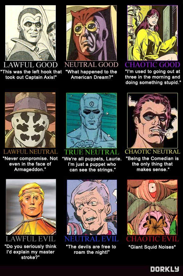 Watchmen Alignment Chart Dorkly Article Classic Comics