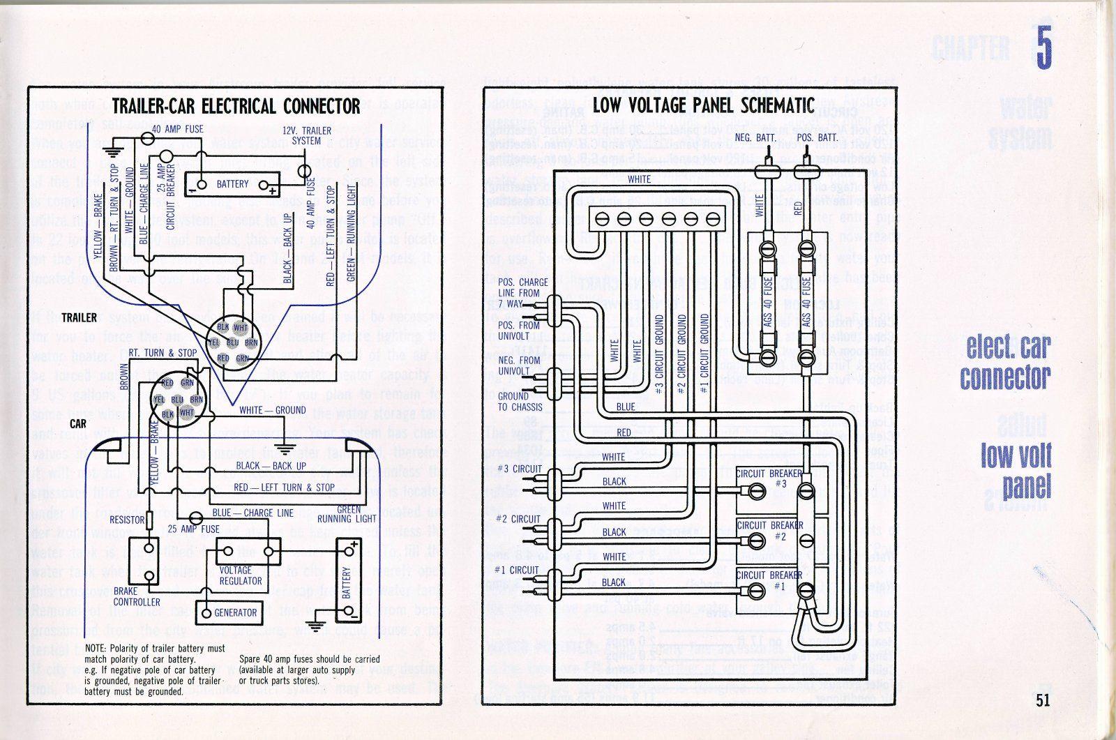 Airstream Wiring Diagrams 1998 Cadillac Seville Wiring Diagram Wire Diag Yenpancane Jeanjaures37 Fr